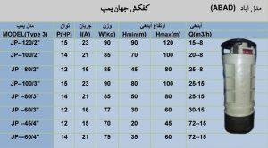 جدول فني كفكش مدل آباد